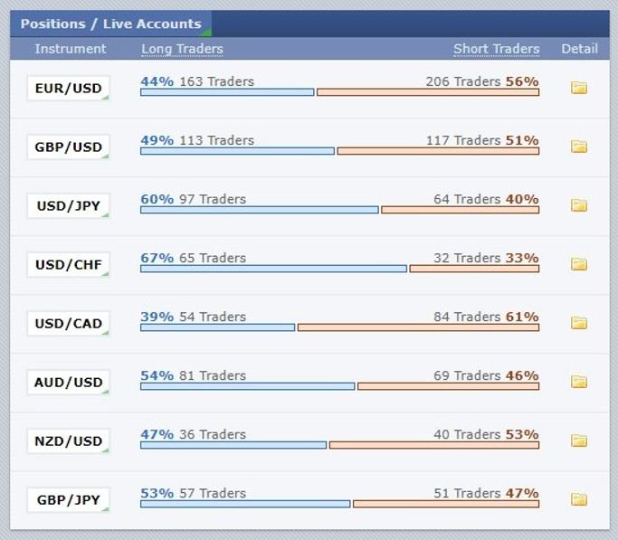 Forex Factory Trading Tools Positions