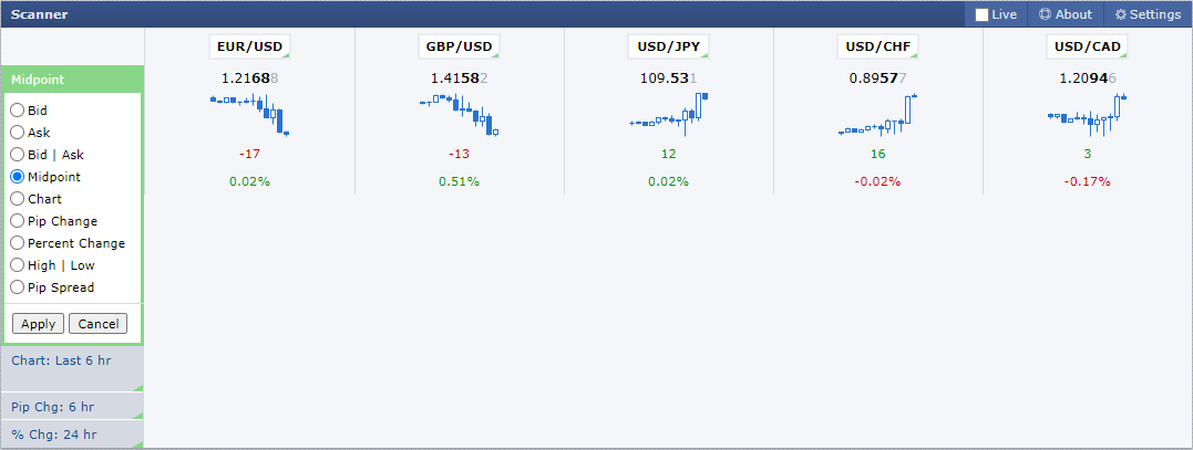 Forex Factory Scanner Midpoint