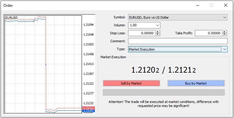 Order Window Platform Metatrader 4